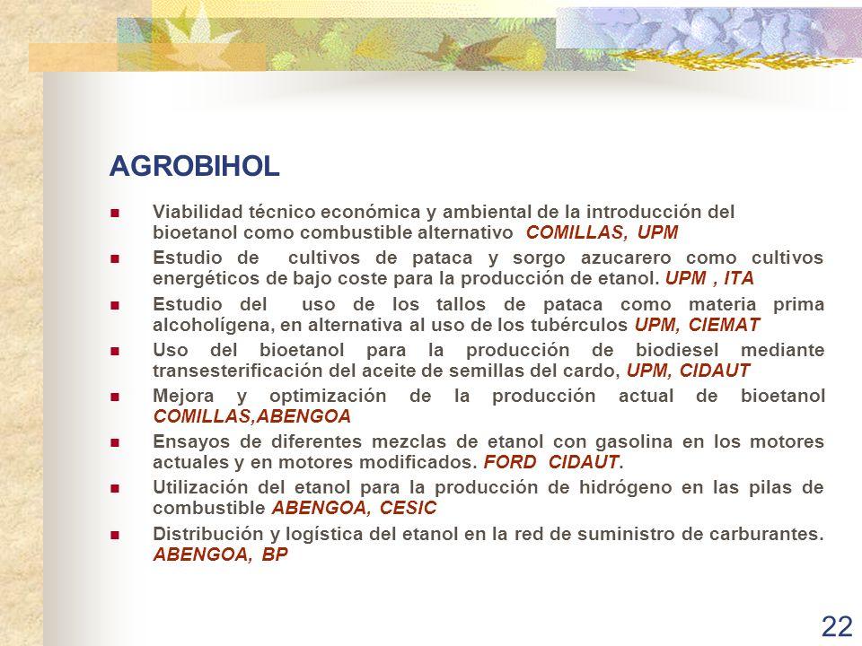 AGROBIHOLViabilidad técnico económica y ambiental de la introducción del bioetanol como combustible alternativo COMILLAS, UPM.