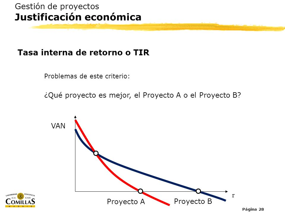 Gestión de proyectos Justificación económica