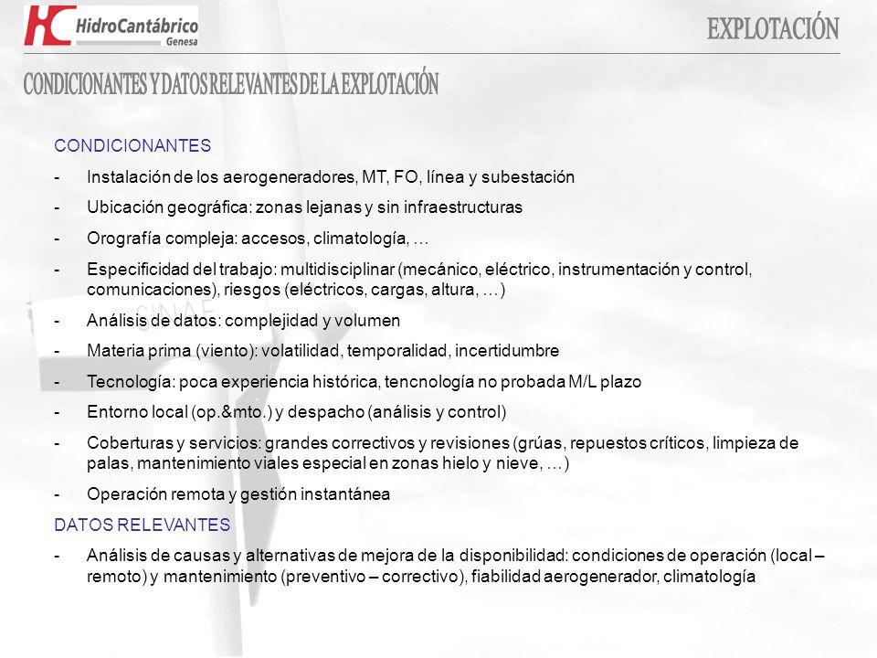 CONDICIONANTES Y DATOS RELEVANTES DE LA EXPLOTACIÓN
