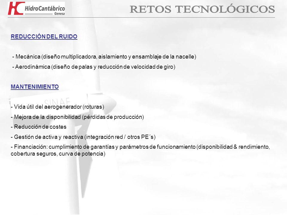 RETOS TECNOLÓGICOS REDUCCIÓN DEL RUIDO