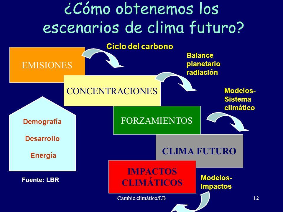 ¿Cómo obtenemos los escenarios de clima futuro
