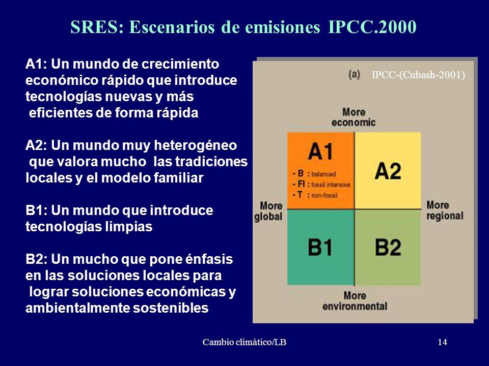 SRES: Escenarios de emisiones IPCC.2000