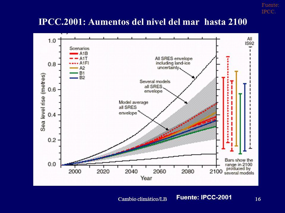 IPCC.2001: Aumentos del nivel del mar hasta 2100