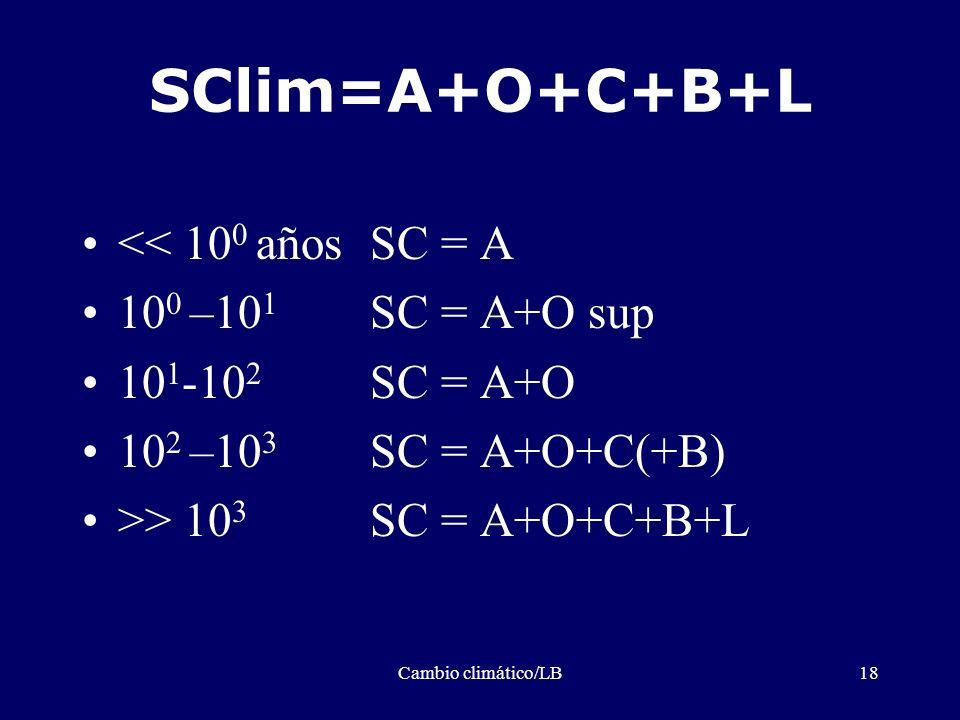 SClim=A+O+C+B+L << 100 años SC = A 100 –101 SC = A+O sup