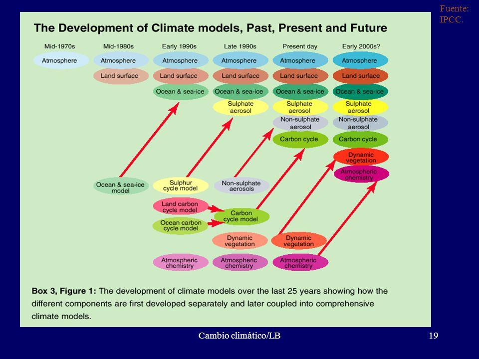 Fuente: IPCC. Cambio climático/LB