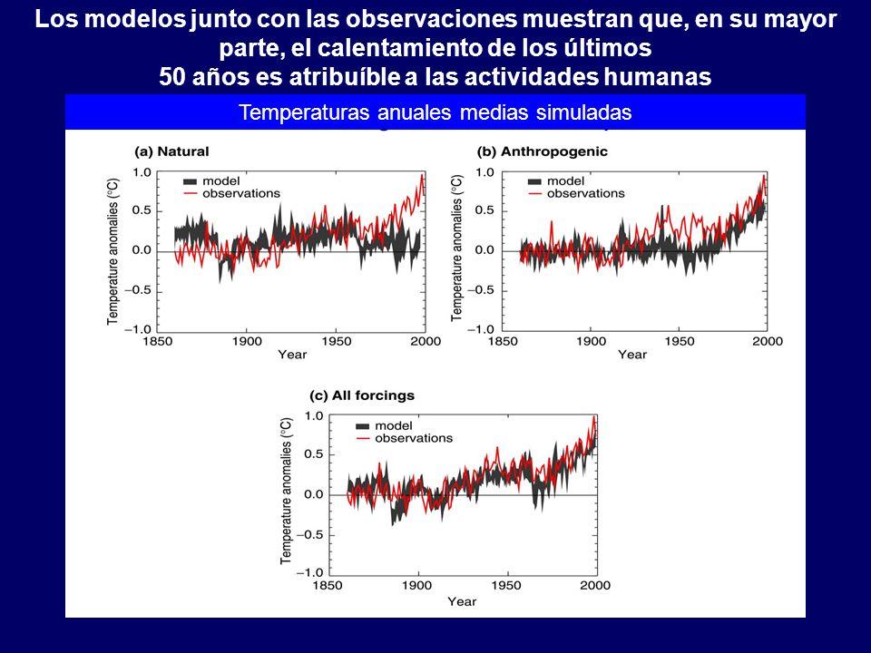 Temperaturas anuales medias simuladas