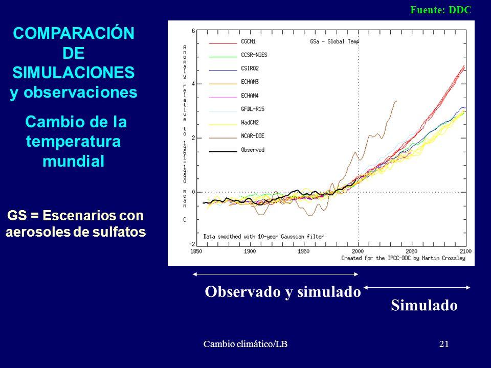 COMPARACIÓN DE SIMULACIONES y observaciones