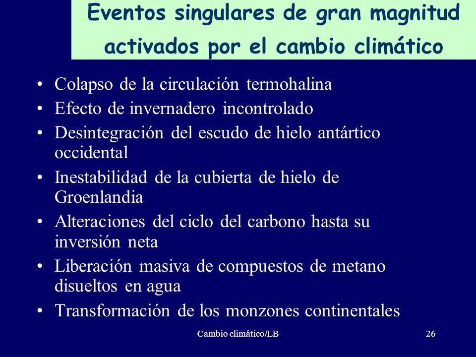 Eventos singulares de gran magnitud activados por el cambio climático