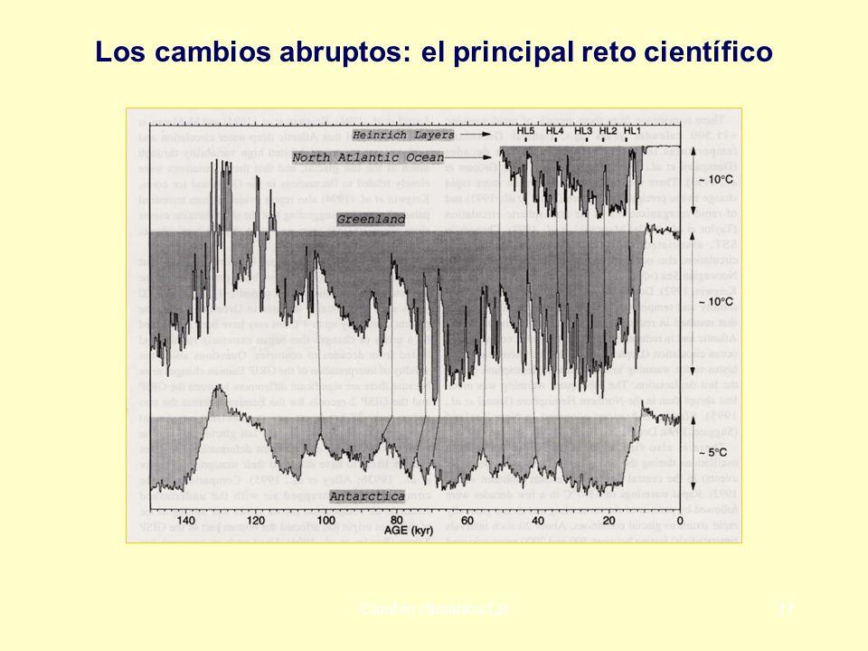 Los cambios abruptos: el principal reto científico
