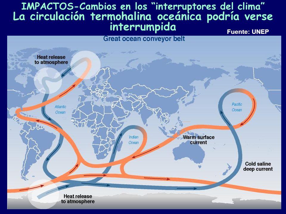 IMPACTOS-Cambios en los interruptores del clima La circulación termohalina oceánica podría verse interrumpida
