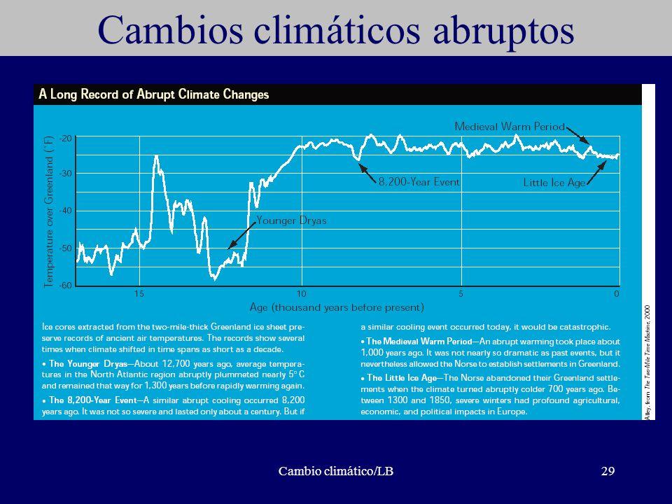 Cambios climáticos abruptos