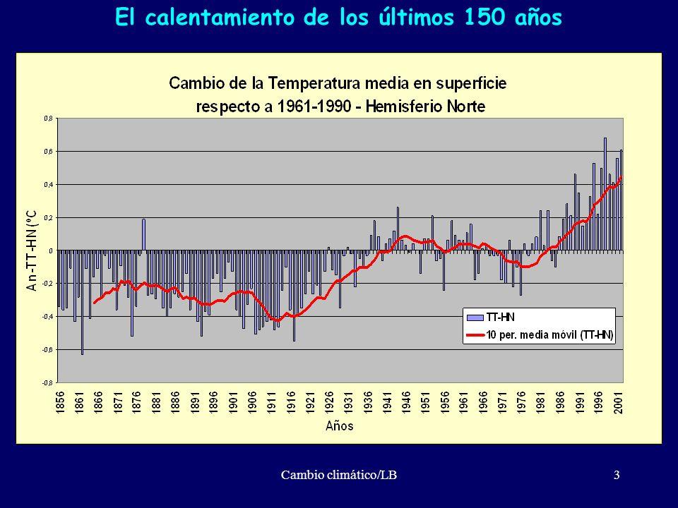 El calentamiento de los últimos 150 años