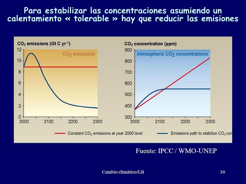 Para estabilizar las concentraciones asumiendo un calentamiento « tolerable » hay que reducir las emisiones