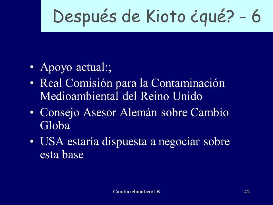 Después de Kioto ¿qué - 6 Apoyo actual:;