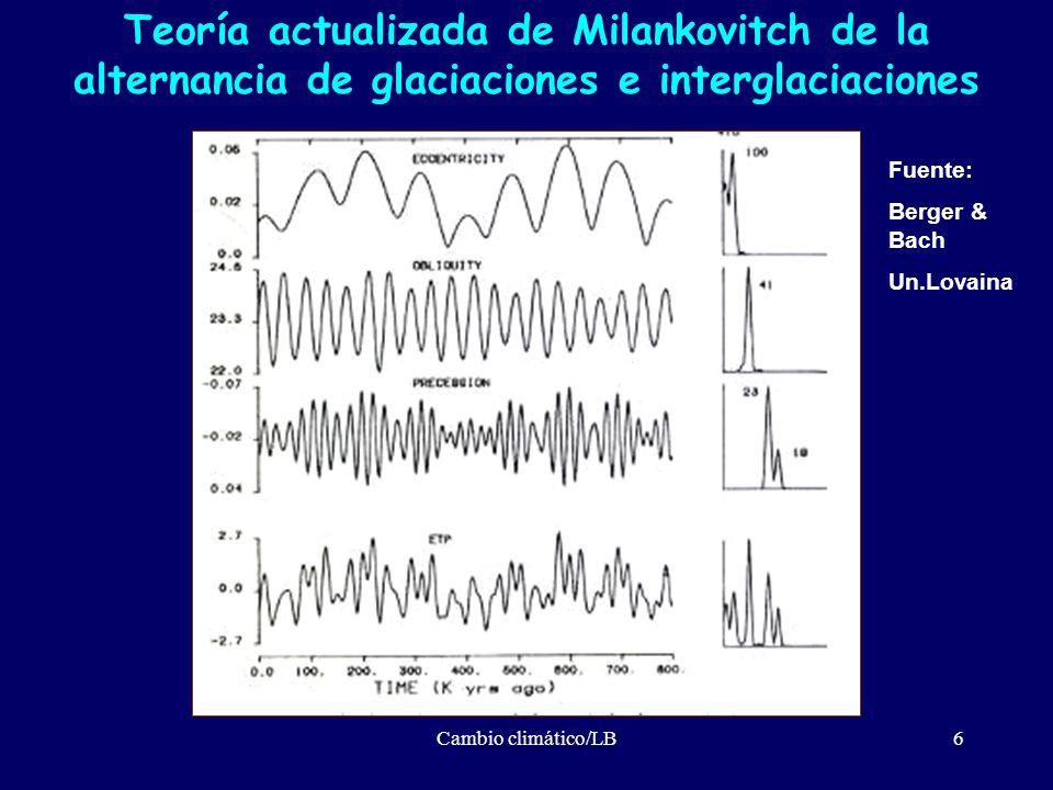 Teoría actualizada de Milankovitch de la alternancia de glaciaciones e interglaciaciones