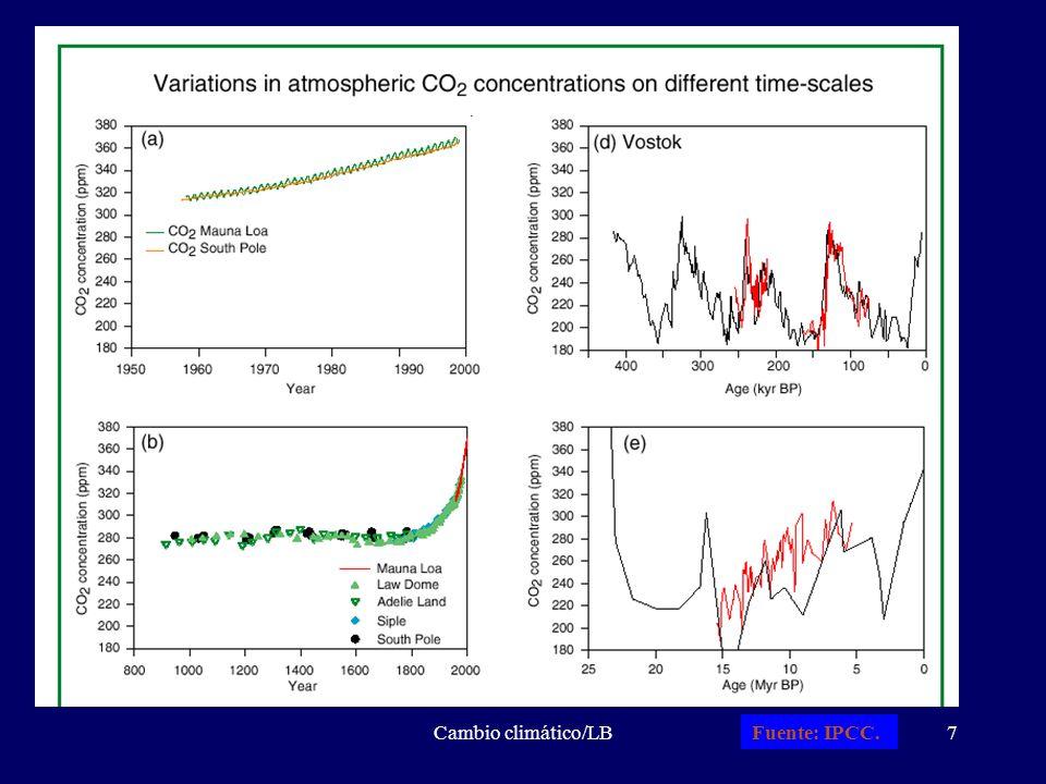 Cambio climático/LB Fuente: IPCC.