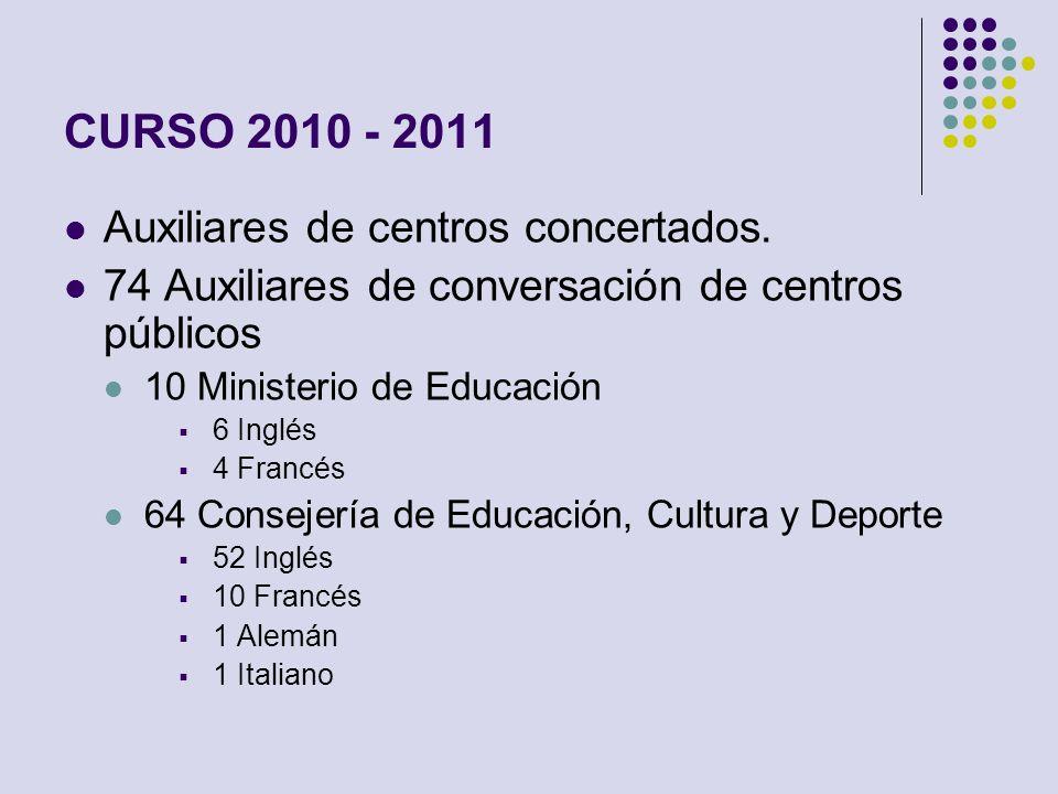 CURSO 2010 - 2011 Auxiliares de centros concertados.