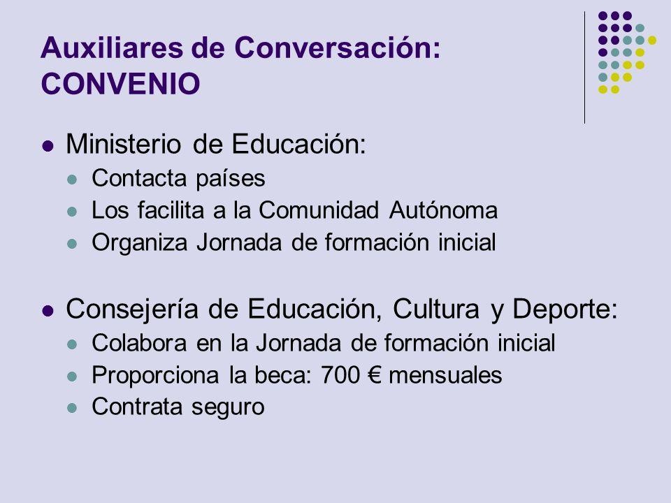 Auxiliares de Conversación: CONVENIO