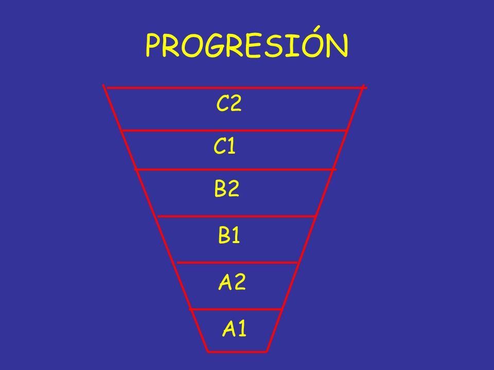 PROGRESIÓN C2 C1 B2 B1 A2 A1
