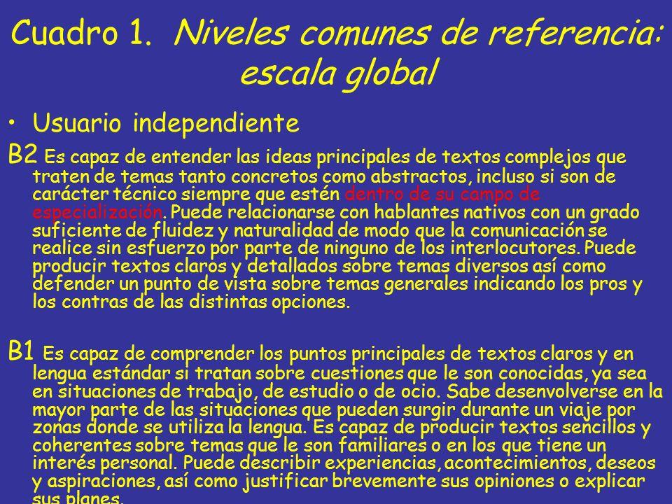 Cuadro 1. Niveles comunes de referencia: escala global