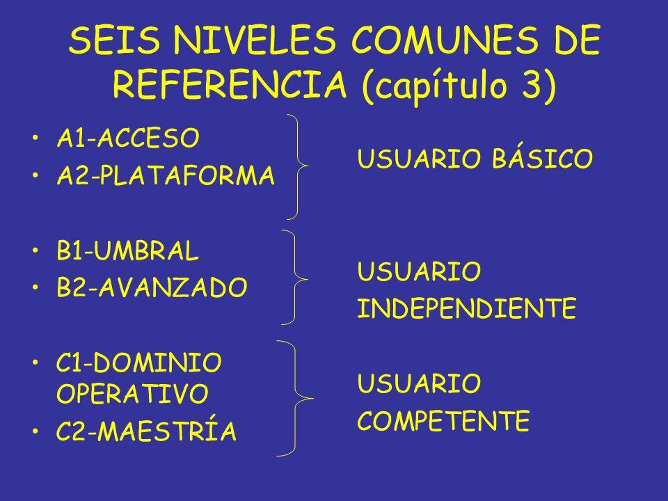 SEIS NIVELES COMUNES DE REFERENCIA (capítulo 3)