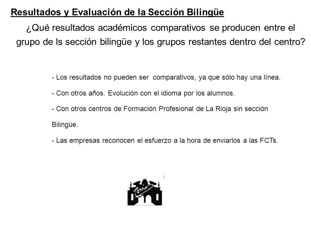 Resultados y Evaluación de la Sección Bilingüe