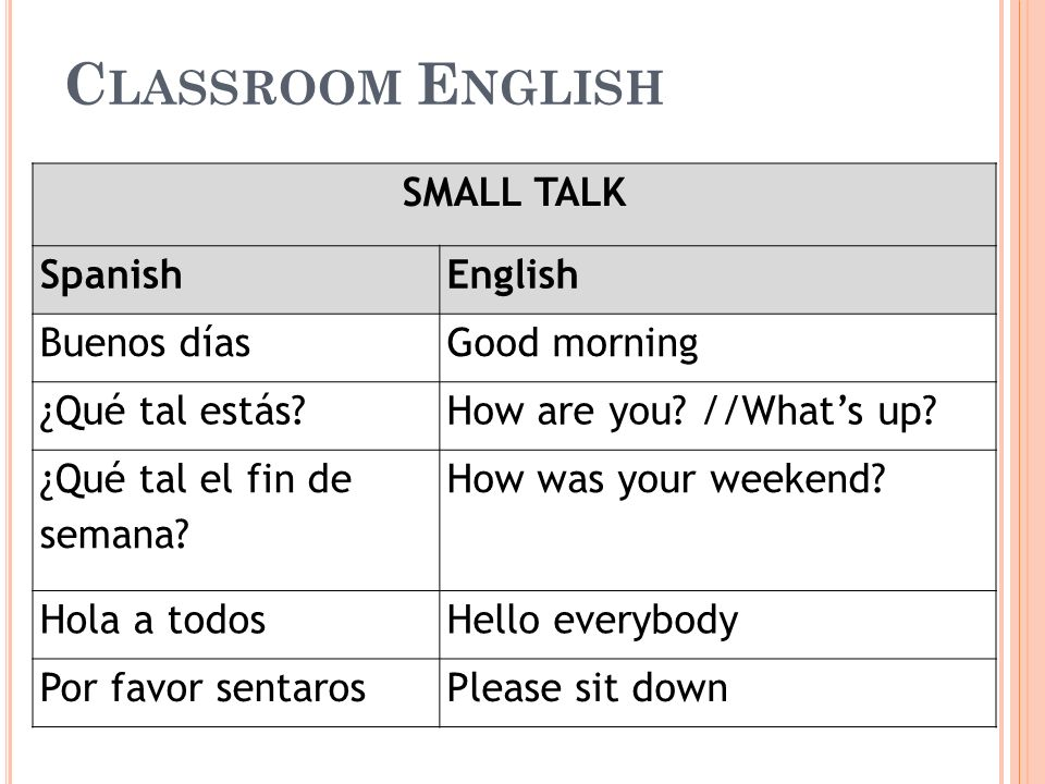 Classroom English SMALL TALK Spanish English Buenos días Good morning