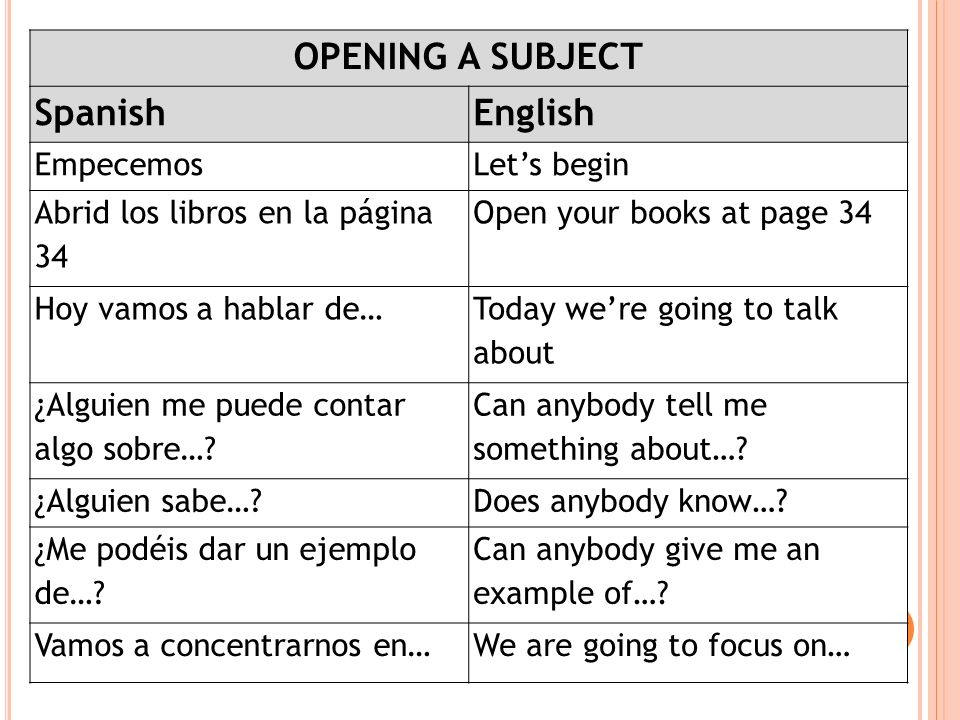 OPENING A SUBJECT Spanish English Empecemos Let's begin