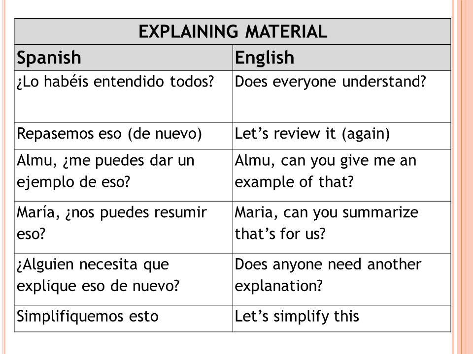 EXPLAINING MATERIAL Spanish English ¿Lo habéis entendido todos