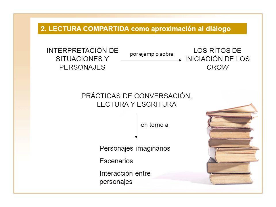 2. LECTURA COMPARTIDA como aproximación al diálogo