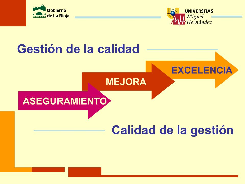Gestión de la calidad Calidad de la gestión EXCELENCIA MEJORA