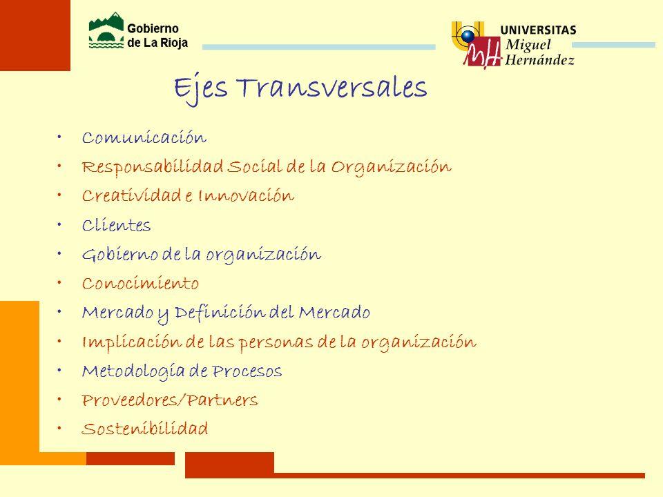 Ejes Transversales Comunicación