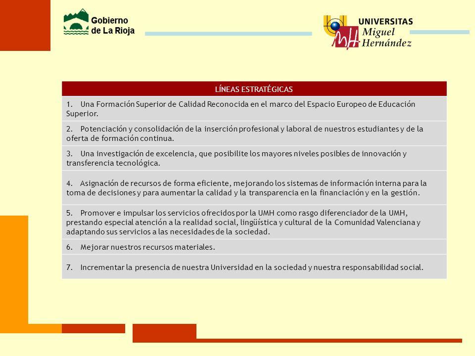 LÍNEAS ESTRATÉGICAS 1. Una Formación Superior de Calidad Reconocida en el marco del Espacio Europeo de Educación Superior.