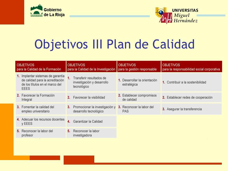 Objetivos III Plan de Calidad
