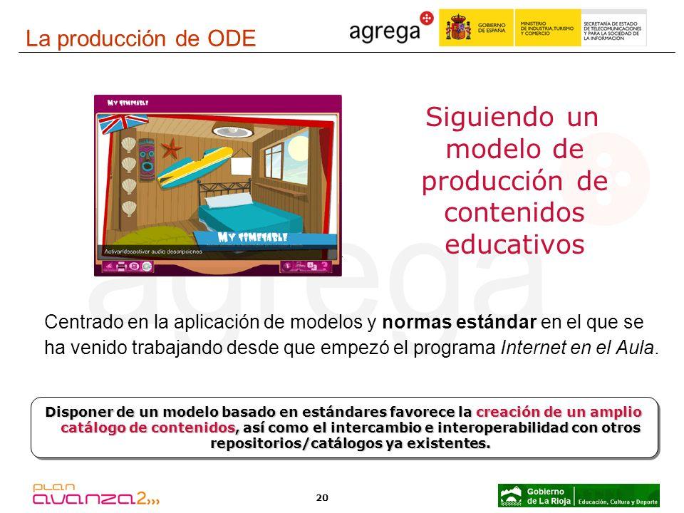 Siguiendo un modelo de producción de contenidos educativos