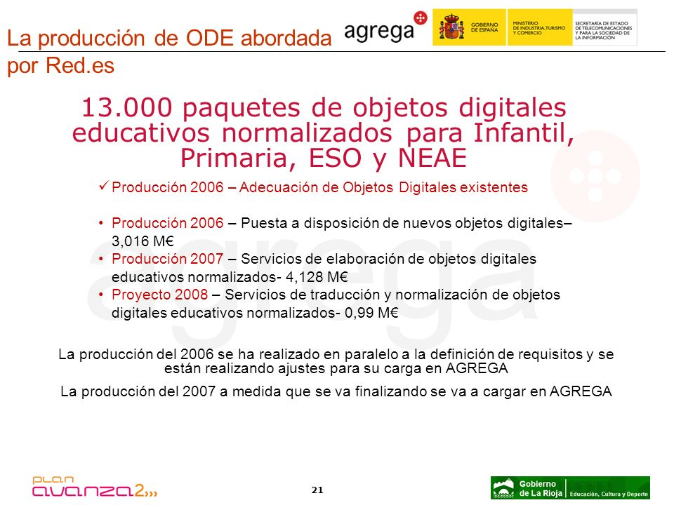 La producción de ODE abordada por Red.es