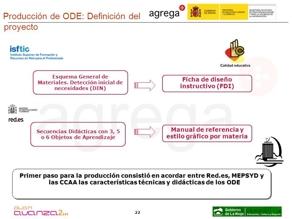 Producción de ODE: Definición del proyecto