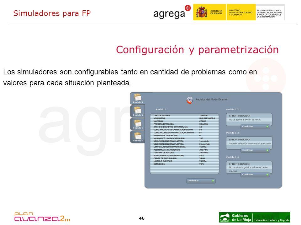 Configuración y parametrización