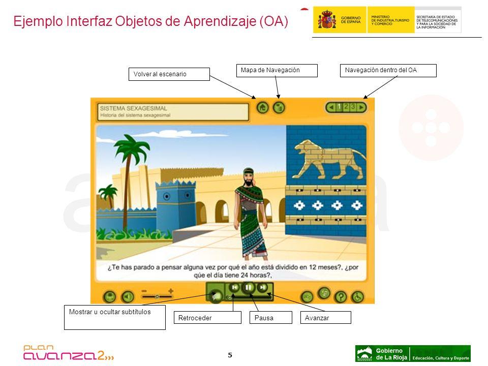 Ejemplo Interfaz Objetos de Aprendizaje (OA)