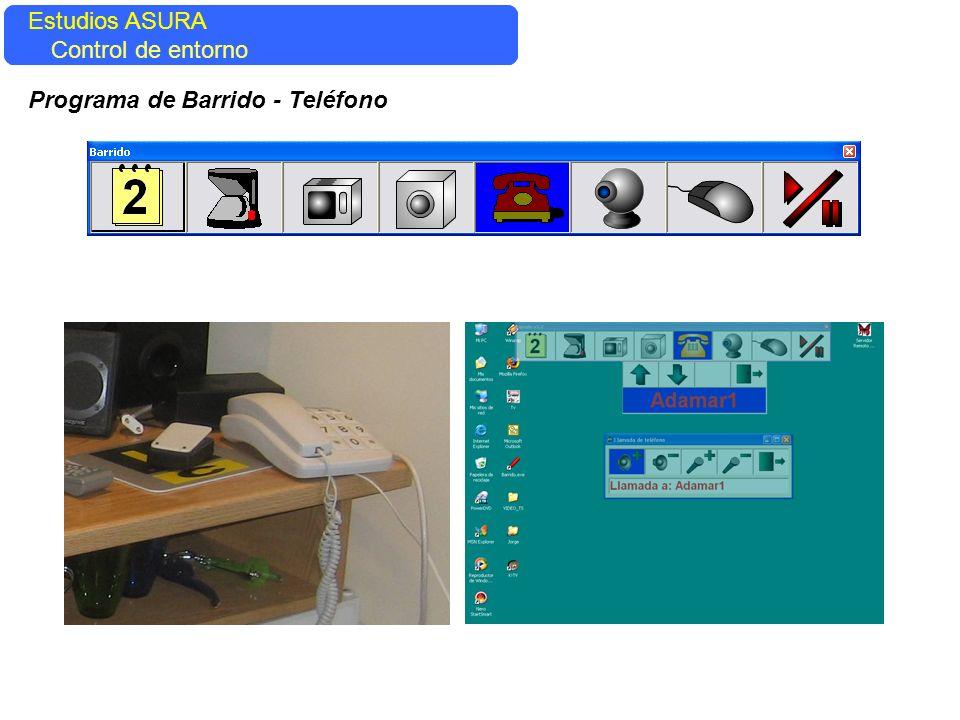 Estudios ASURA Estudios ASURA Control del entorno Control de entorno Programa de Barrido - Teléfono