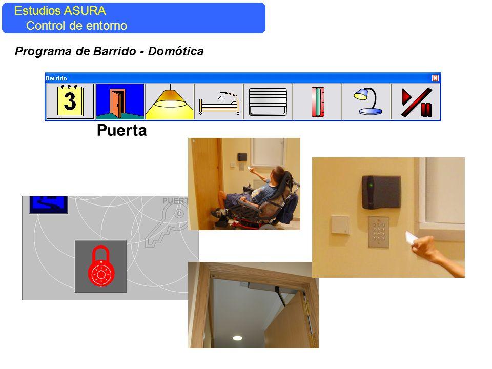 Puerta Estudios ASURA Estudios ASURA Control del entorno