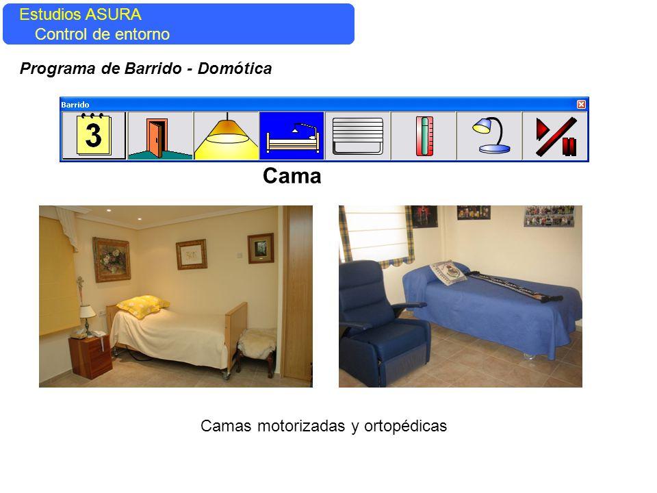 Cama Estudios ASURA Estudios ASURA Control de entorno