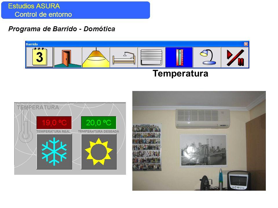 Temperatura Estudios ASURA Estudios ASURA Control del entorno
