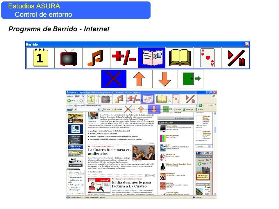 Estudios ASURA Estudios ASURA Control del entorno Control de entorno Programa de Barrido - Internet