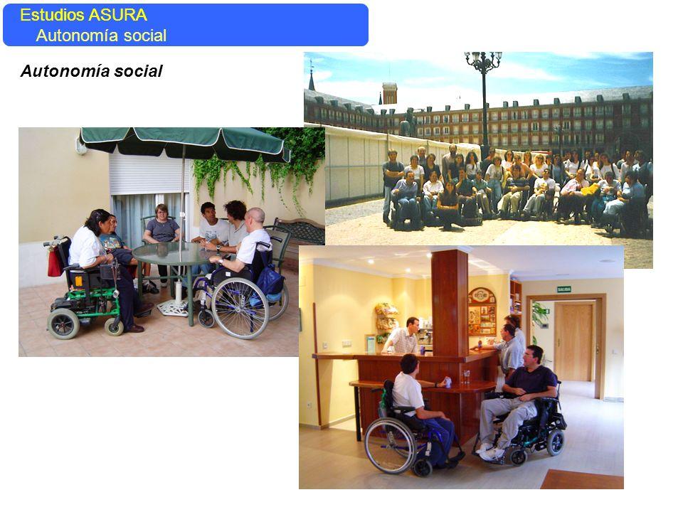 Estudios ASURA Estudios ASURA Autonomía social Autonomía social