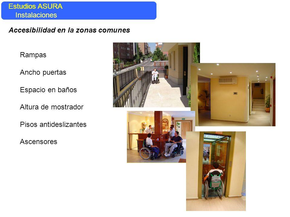 Estudios ASURA Estudios ASURA. Instalaciones. Accesibilidad en la zonas comunes. Rampas. Ancho puertas.
