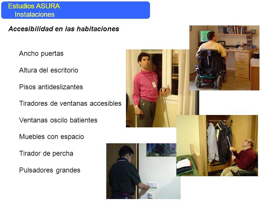 Estudios ASURA Estudios ASURA. Instalaciones. Accesibilidad en las habitaciones. Ancho puertas. Altura del escritorio.
