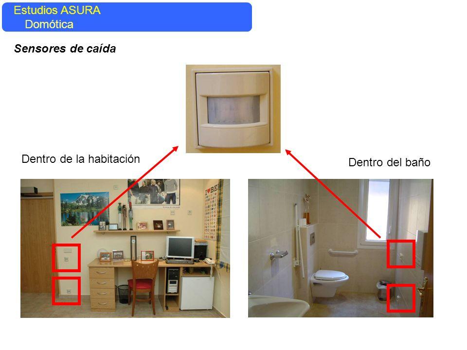 Estudios ASURA Domótica Sensores de caída Dentro de la habitación Dentro del baño