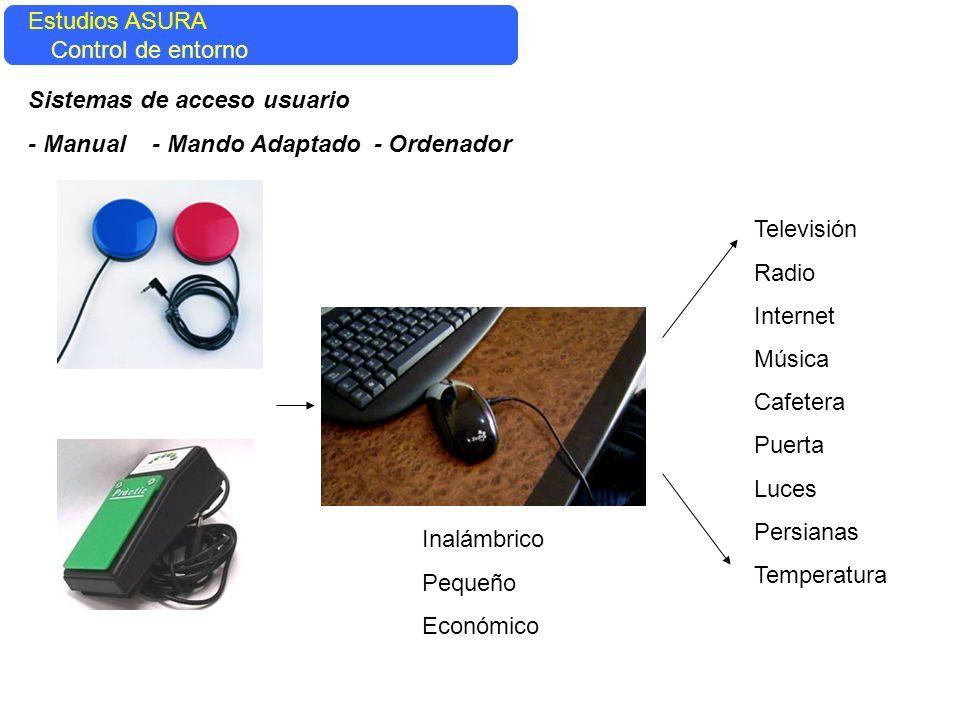 Estudios ASURA Estudios ASURA. Control de entorno. Control del entorno. Sistemas de acceso usuario.