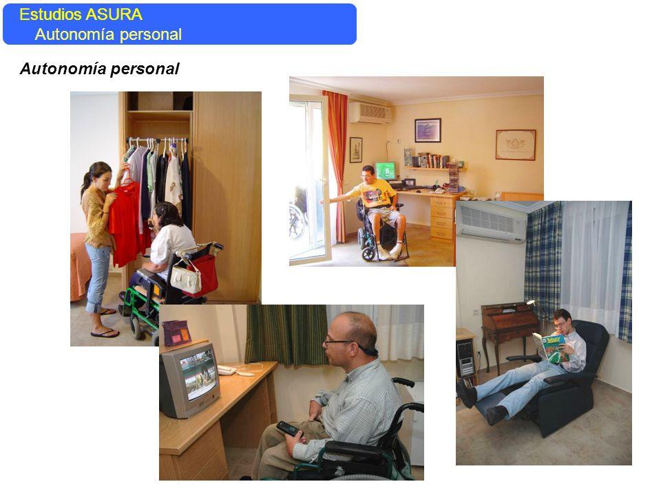 Estudios ASURA Estudios ASURA Autonomía personal Autonomía personal